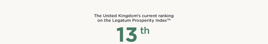 lloyds-prosperity-rank.jpg